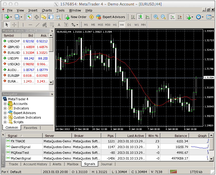 metatrader_4_demoaccount