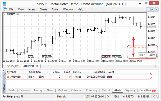 alarmfunktion_chat_metatrader