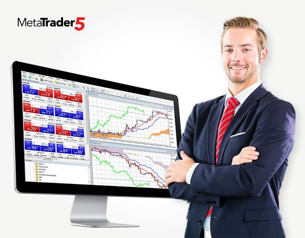 MetaTrader Grafik